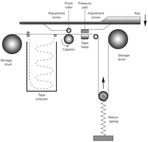 mellotronm4000_diagram1_l-copy